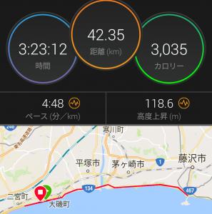 湘南国際マラソンのペースとか