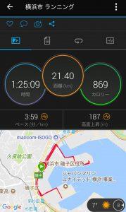 神奈川マラソンの結果